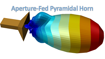 Aperature-Fed_Pyramidal_Horn_Image