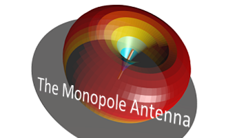 Image of Monopole 3D pattern